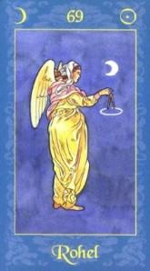 გაზაფხულის მფარველი ანგელოზები კაბალაში